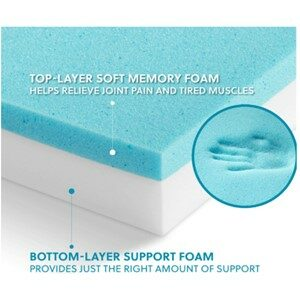 Memory Foam Used In Dog Beds